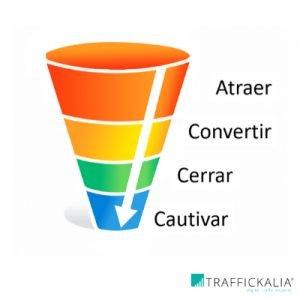 Funneler Trafficker Digital